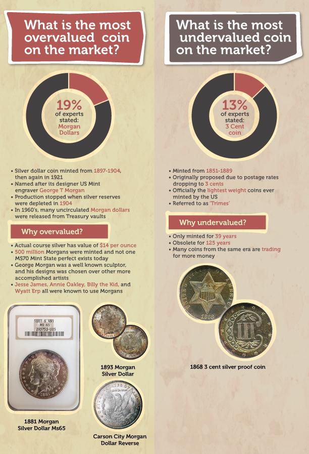 value-coin-survey.jpg
