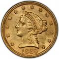 1889 Liberty Head $2.50 Gold Quarter Eagle Coin