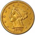 1870 Liberty Head $2.50 Gold Quarter Eagle Coin