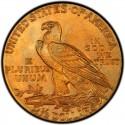 1927 Indian Head $2.50 Quarter Eagle Value