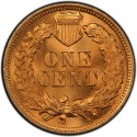 1901 Indian Head Pennies Values
