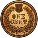 1867 Indian Head Pennies Values