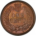 1890 Indian Head Pennies Values
