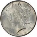 1928 Peace Dollar Value