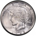 1922 Peace Dollar Value