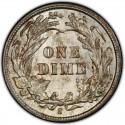 1897 Barber Dime Value