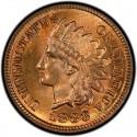 1883 Indian Head Pennies