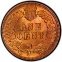 1893 Indian Head Pennies Values
