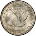 1923 Standing Liberty Quarter Value