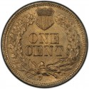 1860 Indian Head Pennies Value