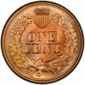 1868 Indian Head Pennies Values