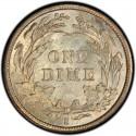 1895 Barber Dime Value
