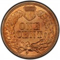 1863 Indian Head Pennies Values