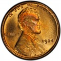 1924 Lincoln Wheat Pennies