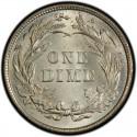 1898 Barber Dime Value