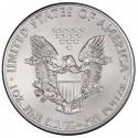 2015 American Silver Eagle Values